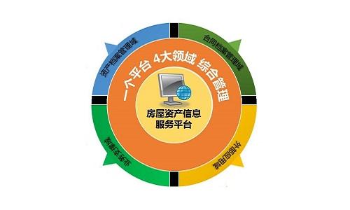 房产管理系统